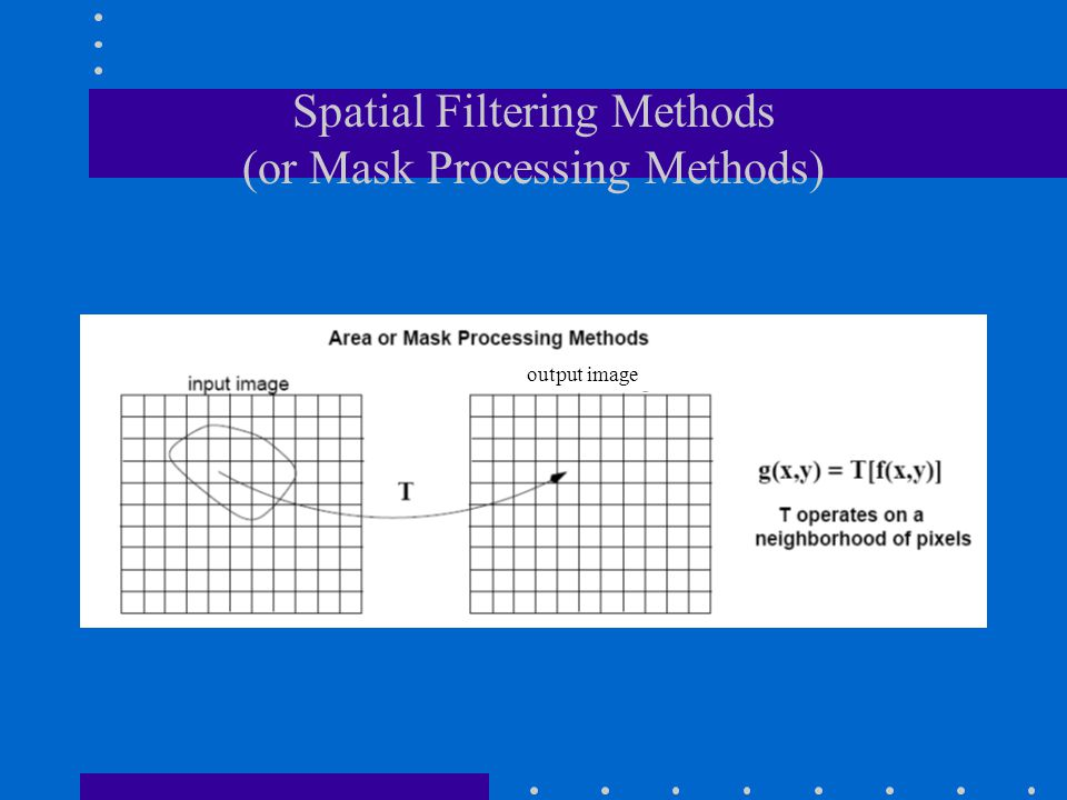 Spatial Filtering Methods (or Mask Processing Methods) output image