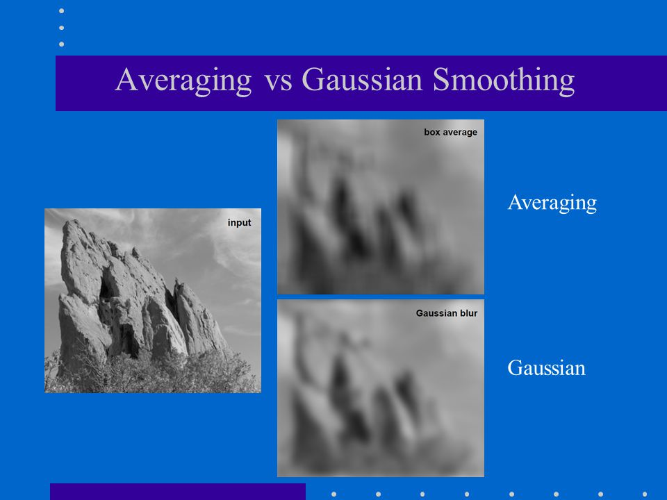 Averaging vs Gaussian Smoothing Averaging Gaussian