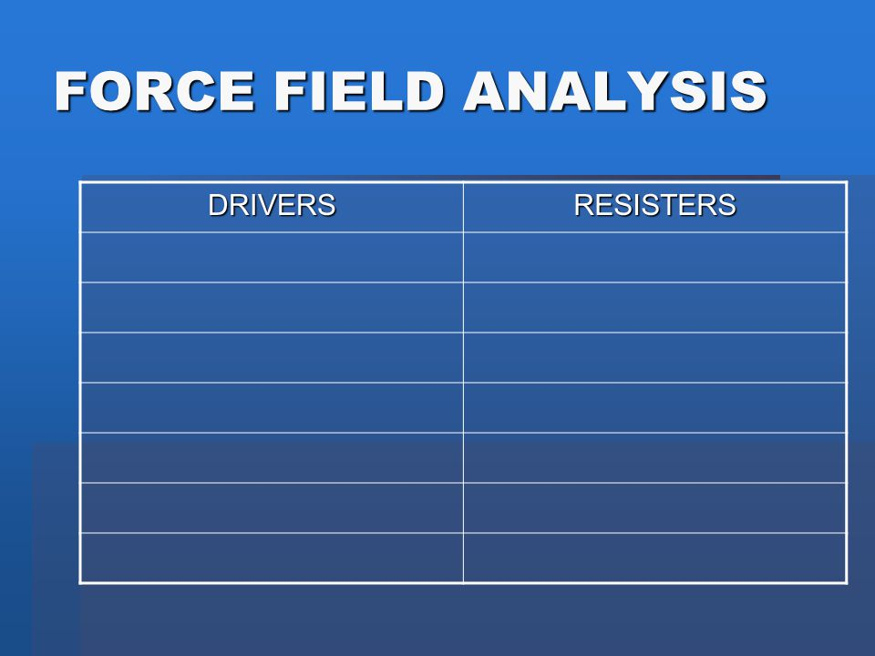 FORCE FIELD ANALYSIS DRIVERSRESISTERS