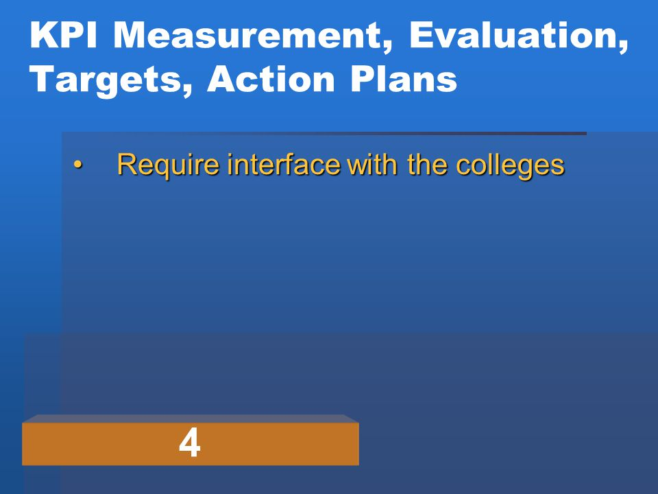 KPI Measurement, Evaluation, Targets, Action Plans Require interface with the collegesRequire interface with the colleges 4