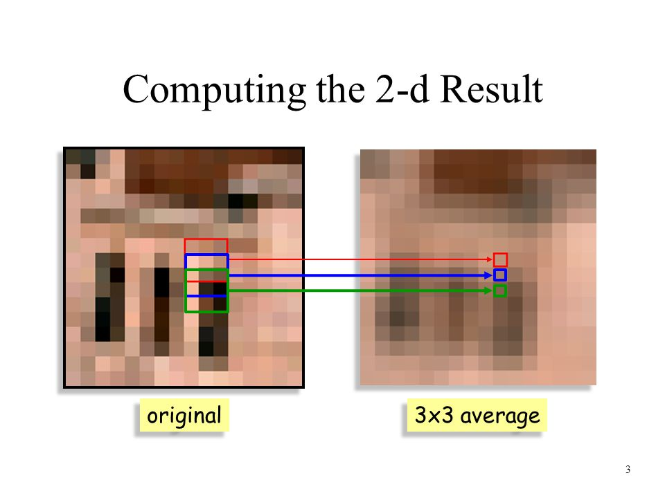 3 Computing the 2-d Result original 3x3 average