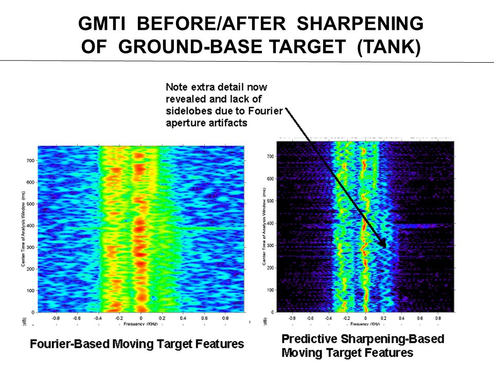 GMTI : GROUND-BASED TANK TARGET X-BAND SAR SYSTEM PHASE HISTORY DATA (DARPA project) DPCA RECEIVE CLUTTER CANCELLATION BIG INGREDIENT IN PROCESSING, but not discussed here