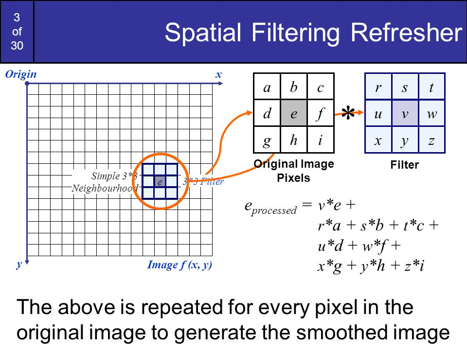 3 of 30 Spatial Filtering Refresher rst uvw xyz Origin x y Image f (x, y) e processed = v *e + r *a + s *b + t *c + u *d + w *f + x *g + y *h + z *i F