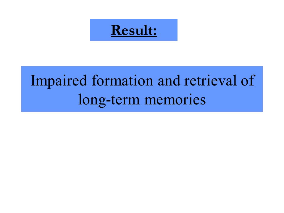 Impaired formation and retrieval of long-term memories Result: