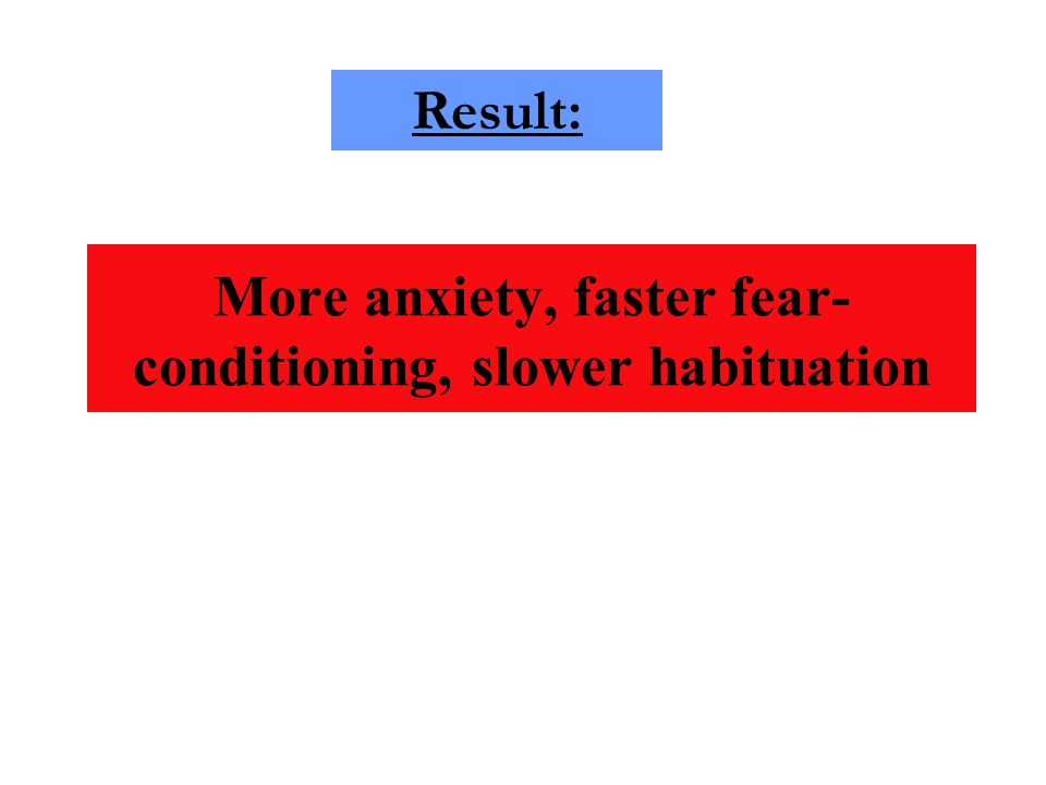 More anxiety, faster fear- conditioning, slower habituation Result: