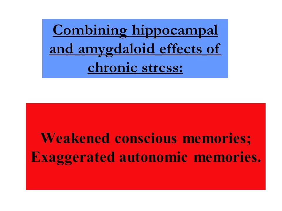 Weakened conscious memories; Exaggerated autonomic memories.