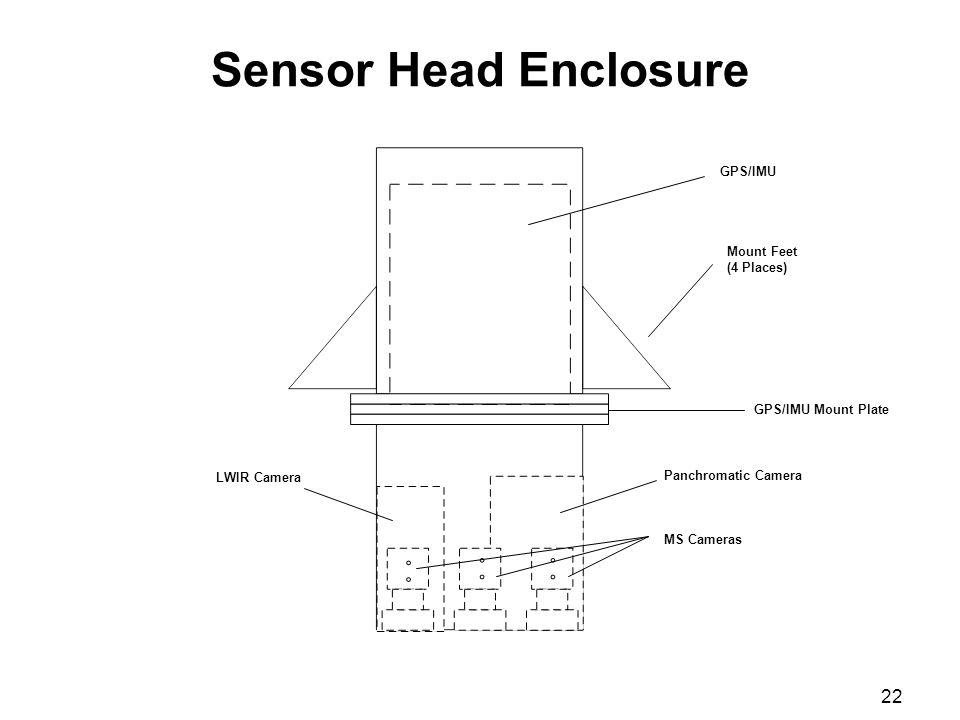 22 Sensor Head Enclosure Mount Feet (4 Places) MS Cameras Panchromatic Camera LWIR Camera GPS/IMU GPS/IMU Mount Plate