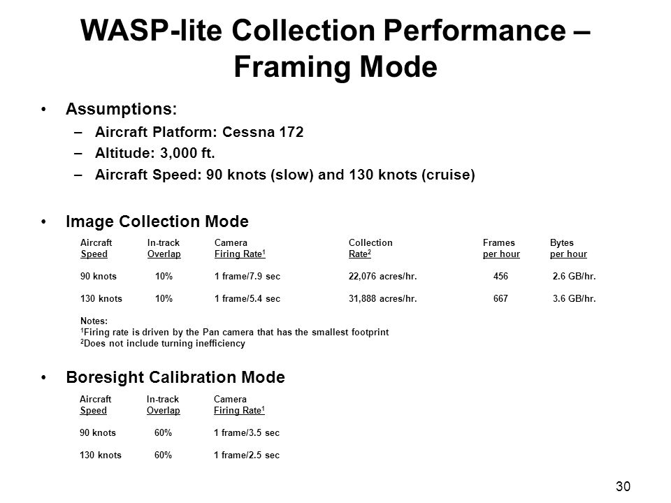 30 WASP-lite Collection Performance – Framing Mode Assumptions: –Aircraft Platform: Cessna 172 –Altitude: 3,000 ft. –Aircraft Speed: 90 knots (slow) a