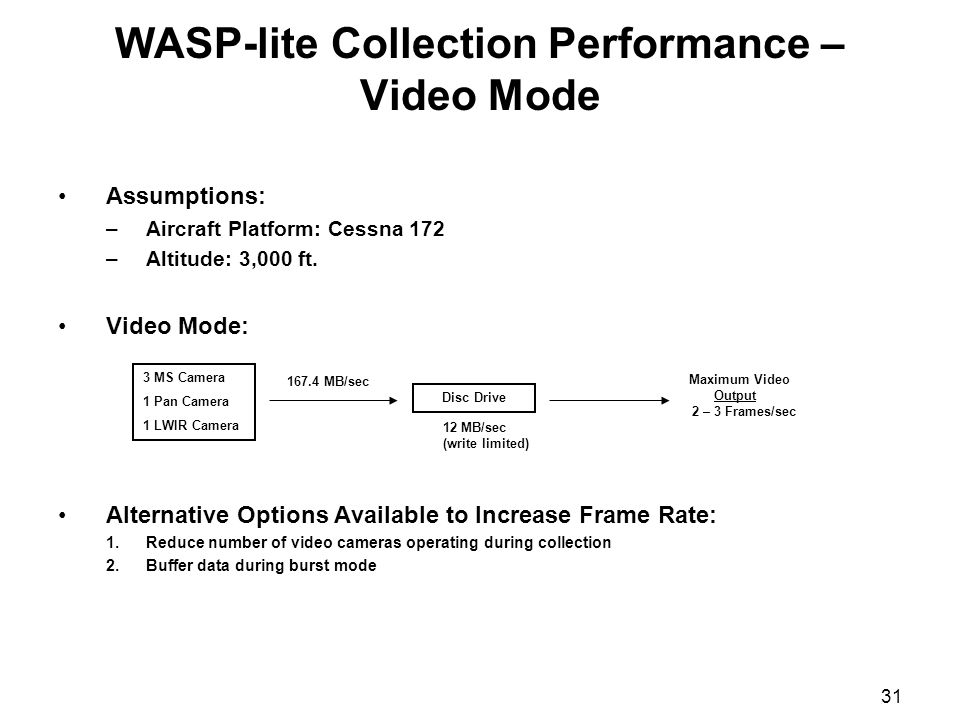 31 WASP-lite Collection Performance – Video Mode Assumptions: –Aircraft Platform: Cessna 172 –Altitude: 3,000 ft. Video Mode: Alternative Options Avai