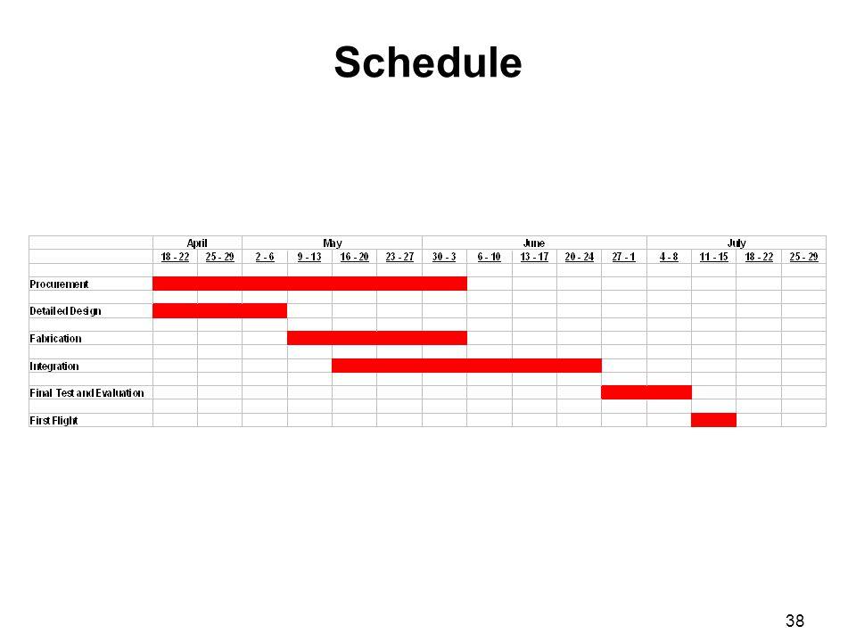 38 Schedule