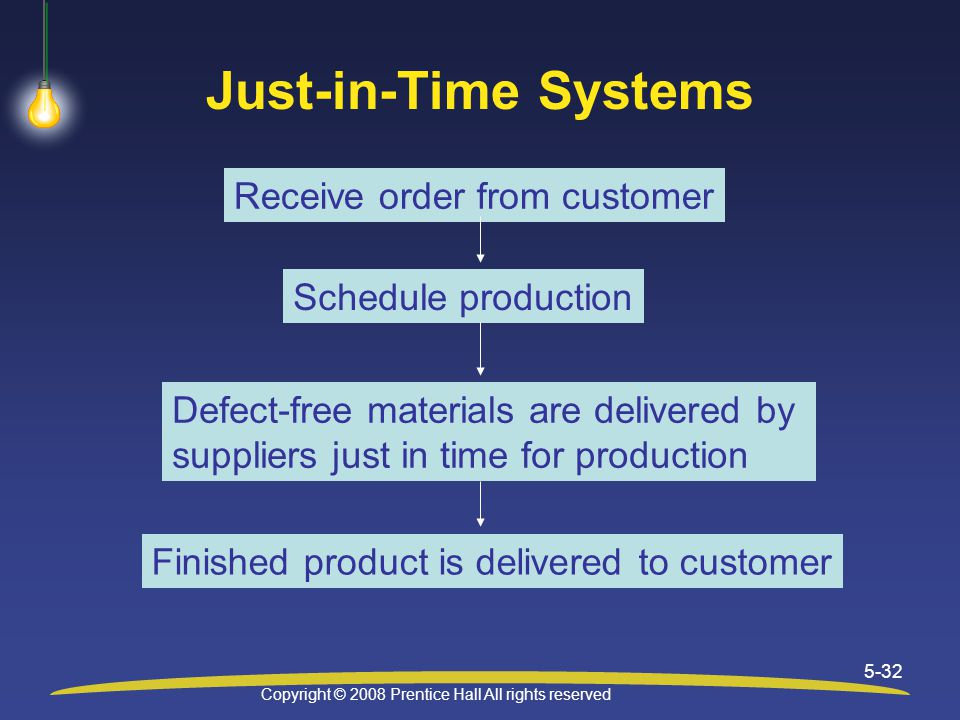 Copyright © 2008 Prentice Hall All rights reserved 5-32 Just-in-Time Systems Receive order from customer Schedule production Defect-free materials are delivered by suppliers just in time for production Finished product is delivered to customer