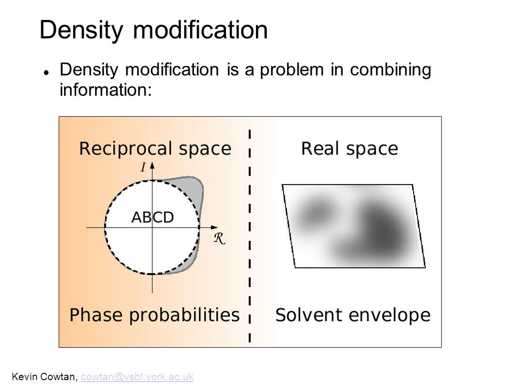 Kevin Cowtan, cowtan@ysbl.york.ac.uk Oulu 2008cowtan@ysbl.york.ac.uk Density modification 1.