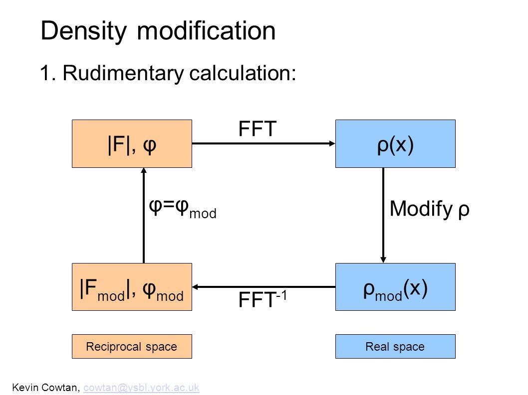Estimating phase probabilities Solution: MLHL-type likelihood target function.