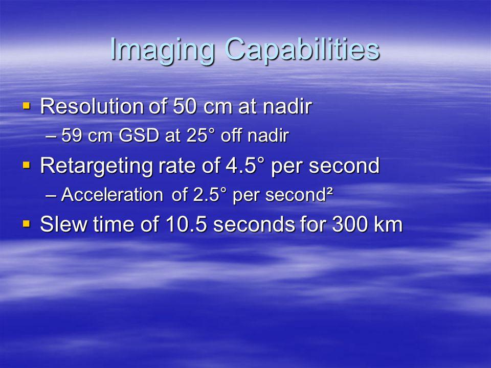 Imaging Capabilities  Resolution of 50 cm at nadir –59 cm GSD at 25° off nadir  Retargeting rate of 4.5° per second –Acceleration of 2.5° per second²  Slew time of 10.5 seconds for 300 km