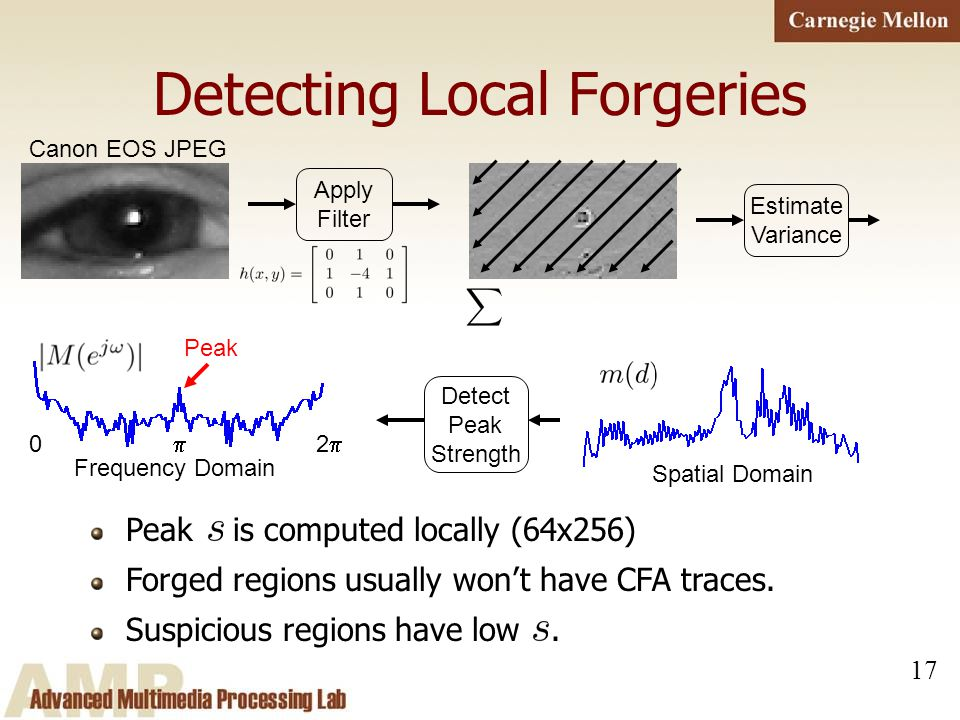 17 Detecting Local Forgeries Peak is computed locally (64x256) Forged regions usually won't have CFA traces. Suspicious regions have low. Apply Filter