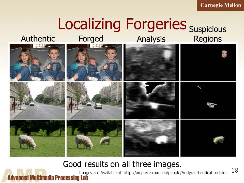 18 Localizing Forgeries AuthenticForged Analysis Suspicious Regions Good results on all three images. Images are Available at: http://amp.ece.cmu.edu/