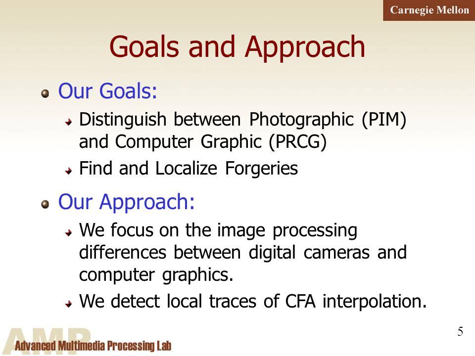 6 Contributions PIM versus PRCG: Hardware specific features vs.