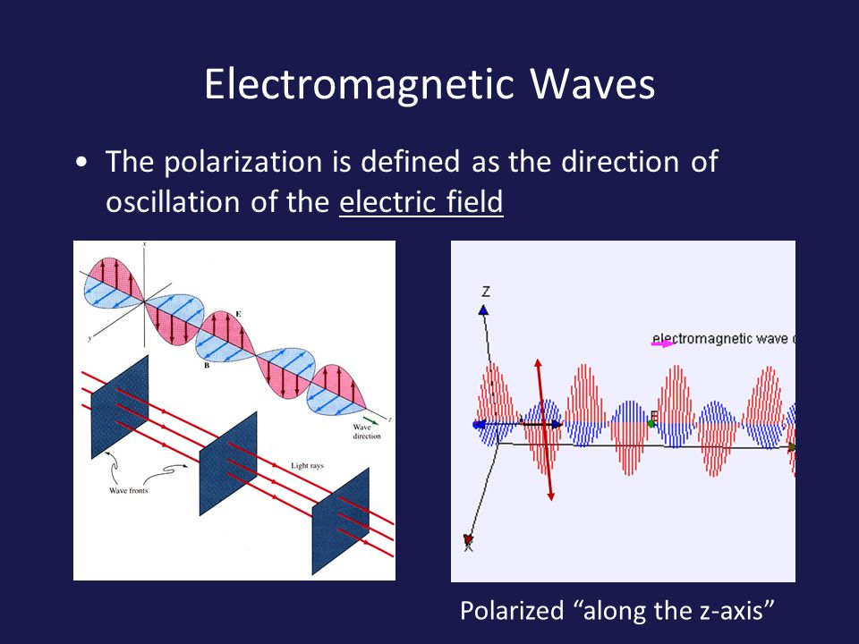 Electromagnetic Waves The polarization is defined as the direction of oscillation of the electric field Polarized along the z-axis