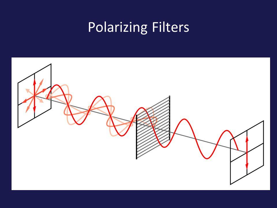 Polarizing Filters