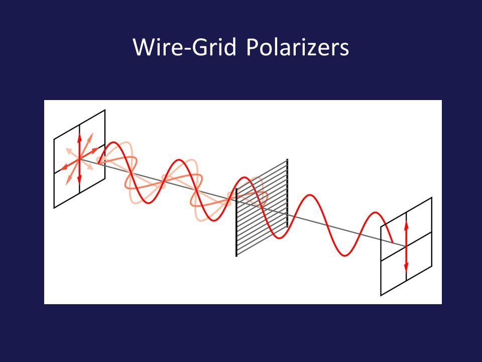 Wire-Grid Polarizers