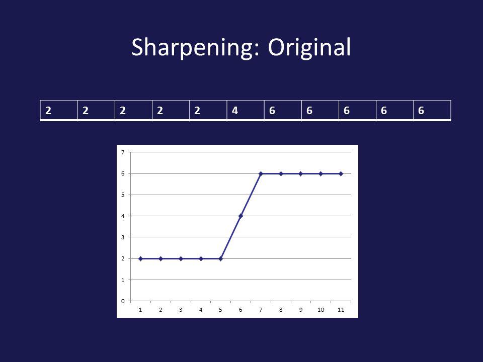 Sharpening: Original 22222466666