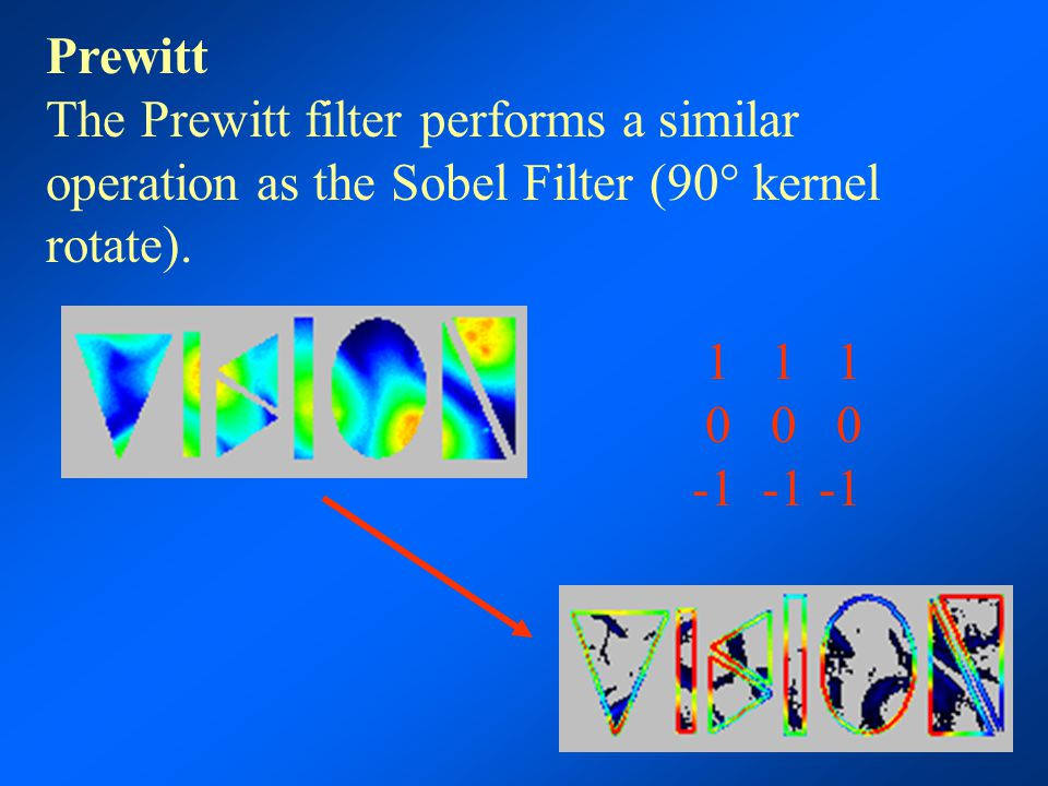 Prewitt The Prewitt filter performs a similar operation as the Sobel Filter (90° kernel rotate). 1 1 1 0 0 0 -1 -1 -1