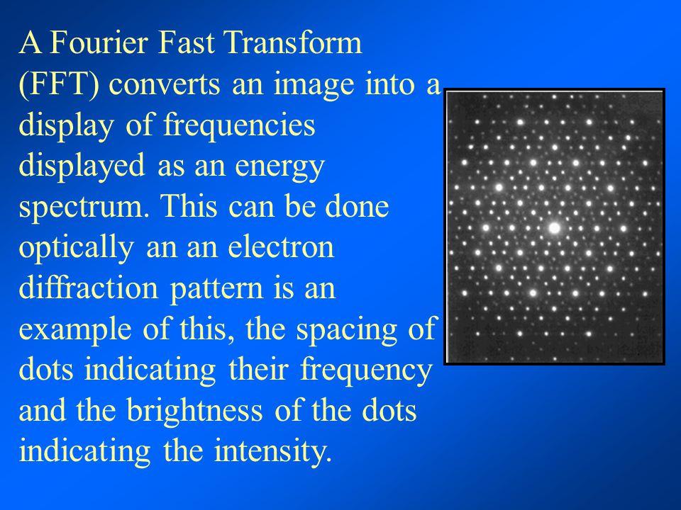 A Fourier Fast Transform (FFT) converts an image into a display of frequencies displayed as an energy spectrum. This can be done optically an an elect