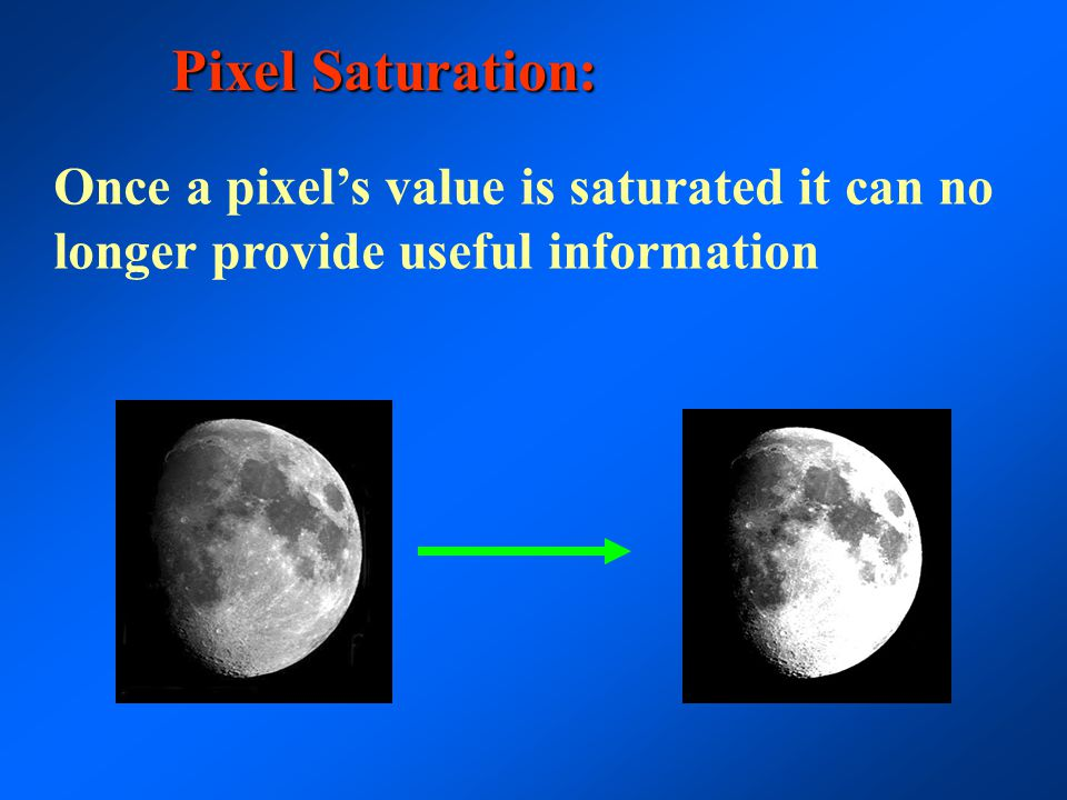 Pixel Saturation: Once a pixel's value is saturated it can no longer provide useful information