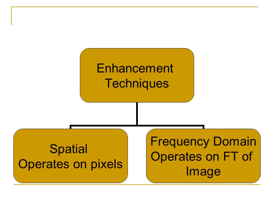 Enhancement Techniques Spatial Operates on pixels Frequency Domain Operates on FT of Image