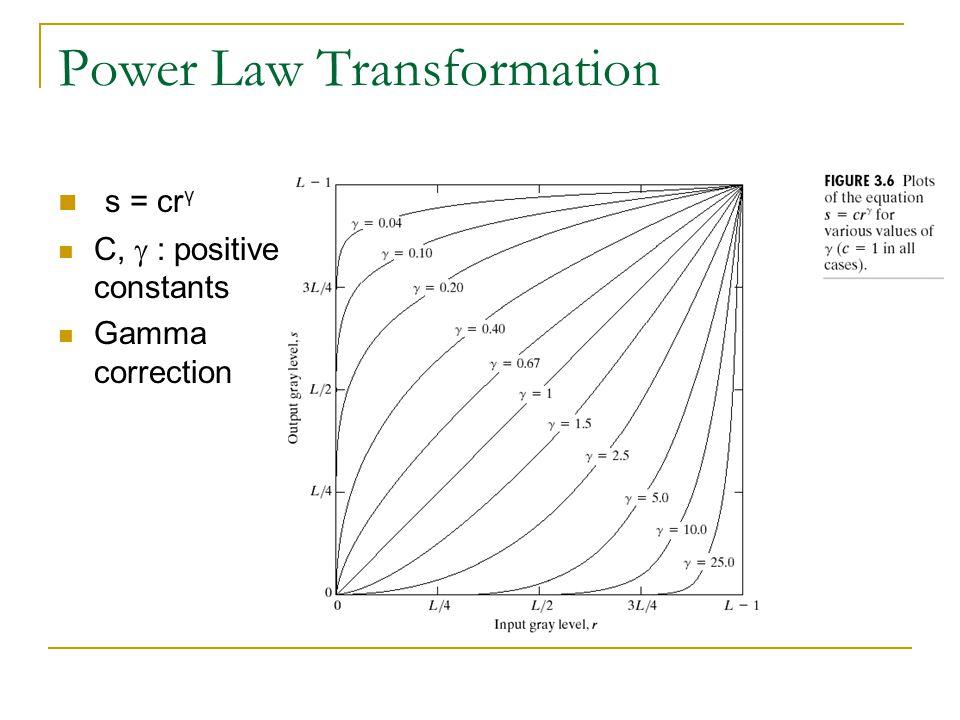 Power Law Transformation s = cr γ C,  : positive constants Gamma correction