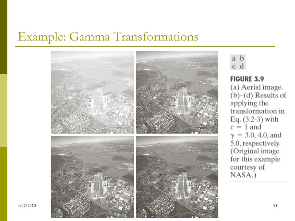 Example: Gamma Transformations 4/27/201513
