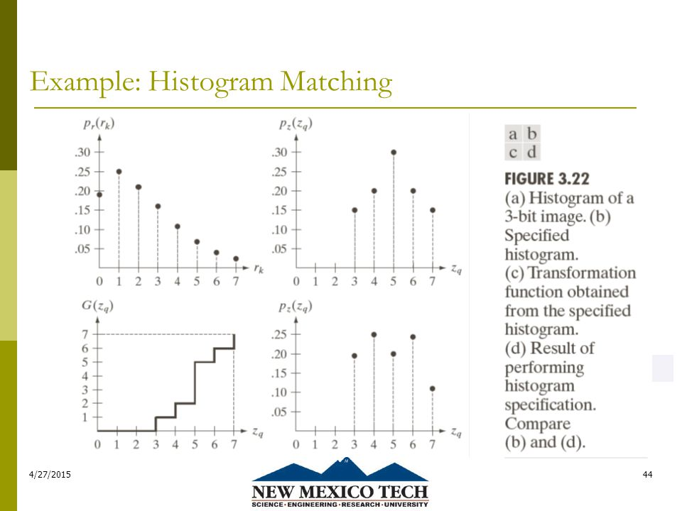 Example: Histogram Matching 4/27/201544