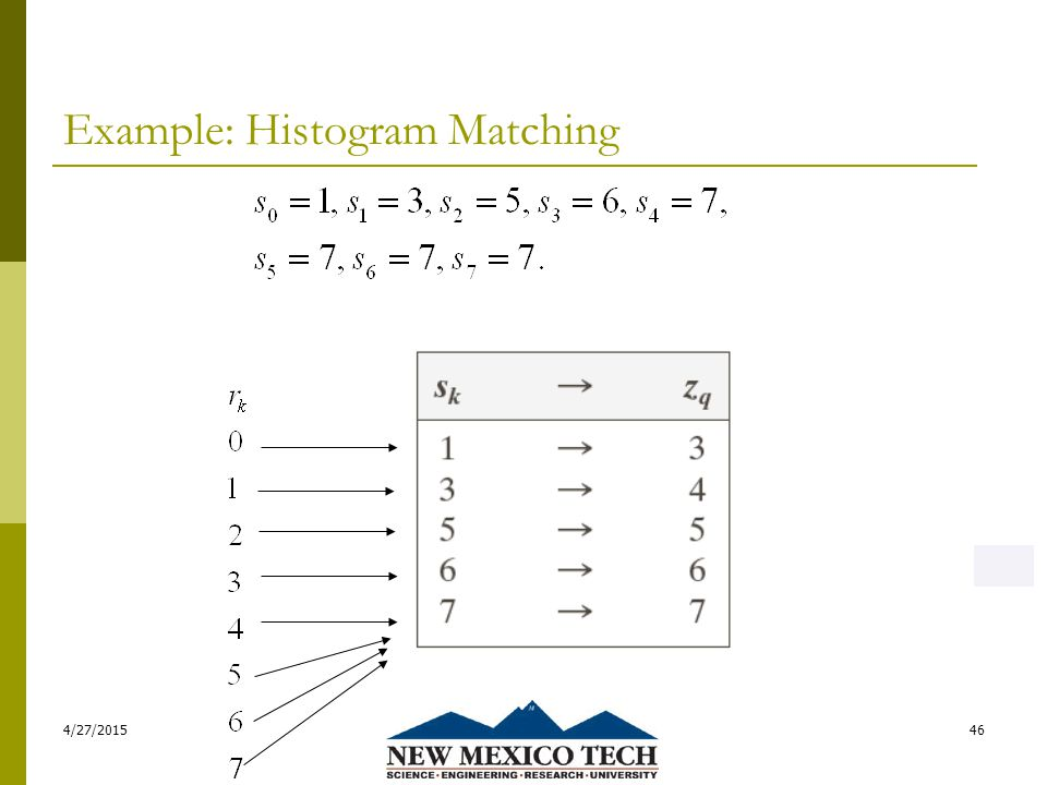 Example: Histogram Matching 4/27/201546