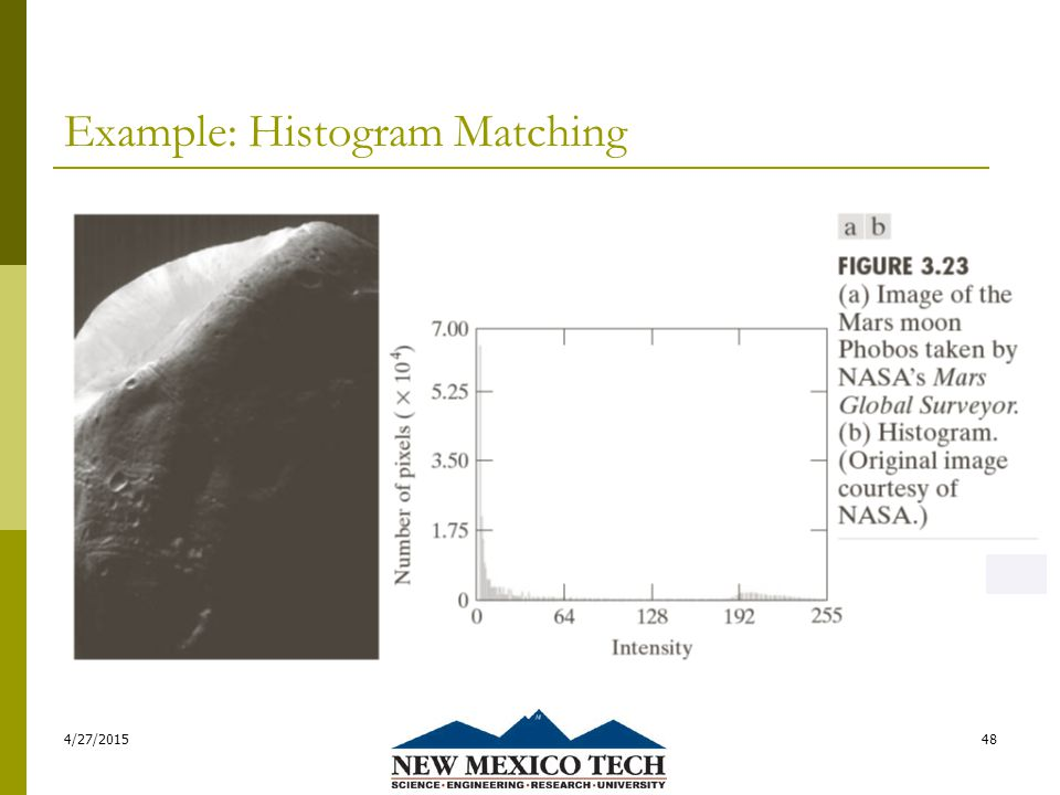 Example: Histogram Matching 4/27/201548
