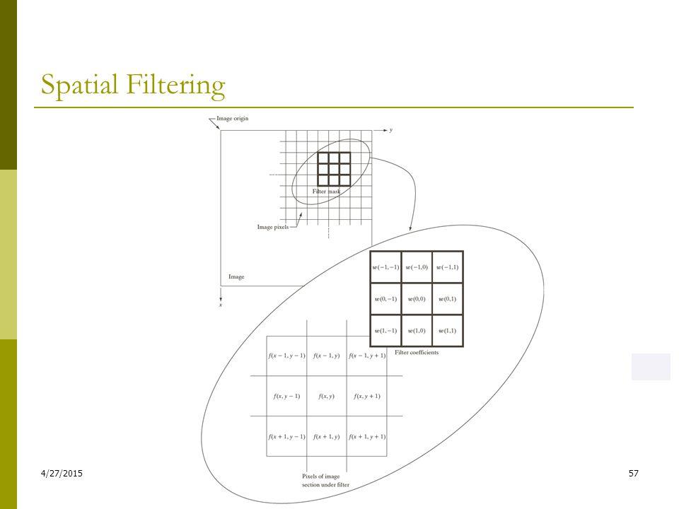 Spatial Filtering 4/27/201557