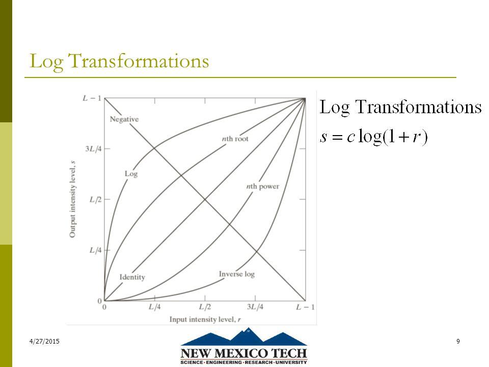 Log Transformations 4/27/20159