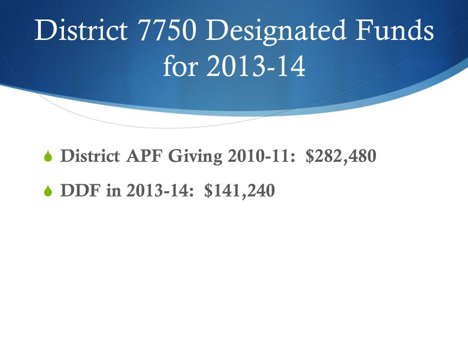District 7750 Designated Funds for 2013-14  District APF Giving 2010-11: $282,480  DDF in 2013-14: $141,240