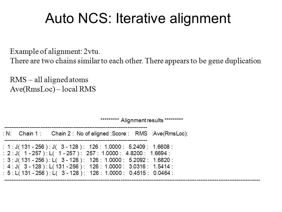 Auto NCS: Iterative alignment ********* Alignment results ********* ------------------------------------------------------------------------------- : N: Chain 1 : Chain 2 : No of aligned :Score : RMS :Ave(RmsLoc): ------------------------------------------------------------------------------- : 1 : J( 131 - 256 ) : J( 3 - 128 ) : 126 : 1.0000 : 5.2409 : 1.6608 : : 2 : J( 1 - 257 ) : L( 1 - 257 ) : 257 : 1.0000 : 4.8200 : 1.6694 : : 3 : J( 131 - 256 ) : L( 3 - 128 ) : 126 : 1.0000 : 5.2092 : 1.6820 : : 4 : J( 3 - 128 ) : L( 131 - 256 ) : 126 : 1.0000 : 3.0316 : 1.5414 : : 5 : L( 131 - 256 ) : L( 3 - 128 ) : 126 : 1.0000 : 0.4515 : 0.0464 : ---------------------------------------------------------------------------------------------------------------------------------------------- Example of alignment: 2vtu.
