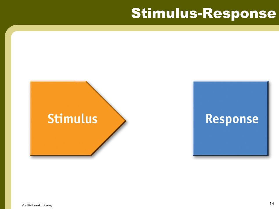 © 2004 FranklinCovey 14 Stimulus-Response