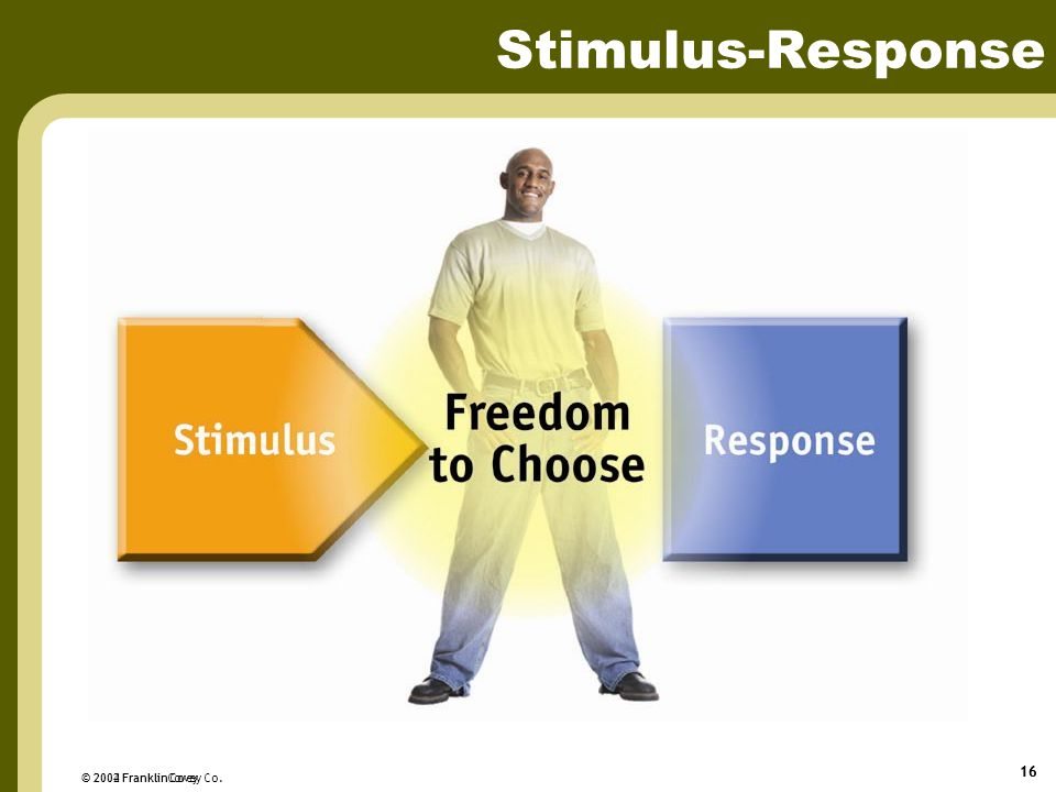 © 2004 FranklinCovey 16 Stimulus-Response © 2002 Franklin Covey Co. 16