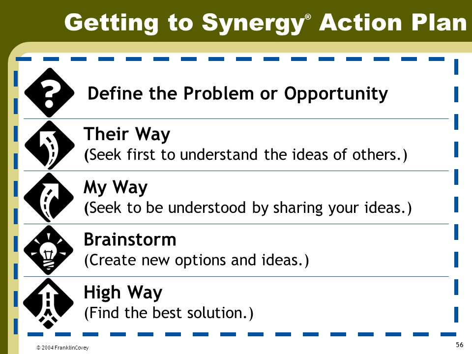 © 2004 FranklinCovey 56 Getting to Synergy ® Action Plan Define the Problem or Opportunity Their Way (Seek first to understand the ideas of others.) B