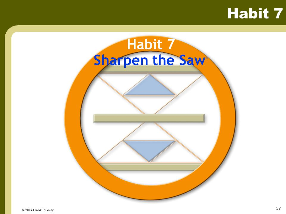 © 2004 FranklinCovey 57 Sharpen the Saw ® Habit 7