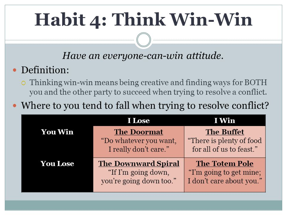 Habit 4: Think Win-Win Have an everyone-can-win attitude. Definition:  Thinking win-win means being creative and finding ways for BOTH you and the ot
