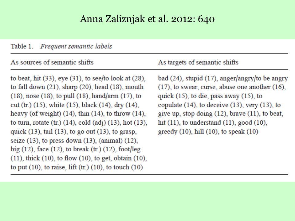 Anna Zaliznjak et al. 2012: 640