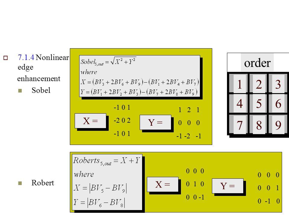  7.1.4 Nonlinear edge enhancement Sobel Robert 1 4 78 2 6 9 3 X = Y = -1 0 1 -2 0 2 -1 0 1 1 2 1 0 0 0 -1 -2 -1 order 5 X = Y = 0 0 0 0 1 0 0 0 -1 0