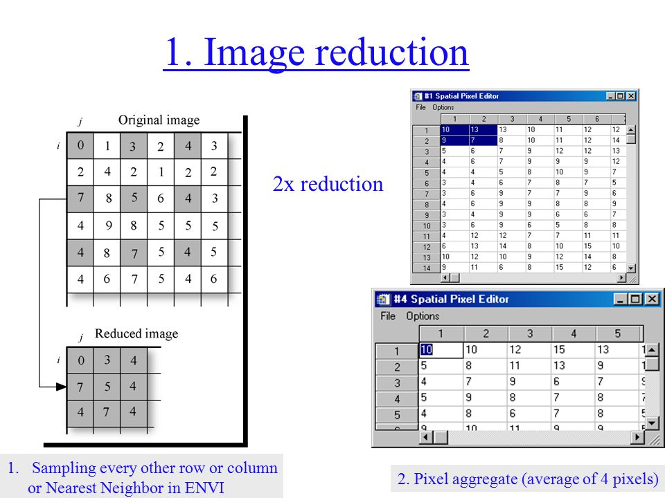 1. Image reduction 1.Sampling every other row or column or Nearest Neighbor in ENVI 2. Pixel aggregate (average of 4 pixels) 2x reduction