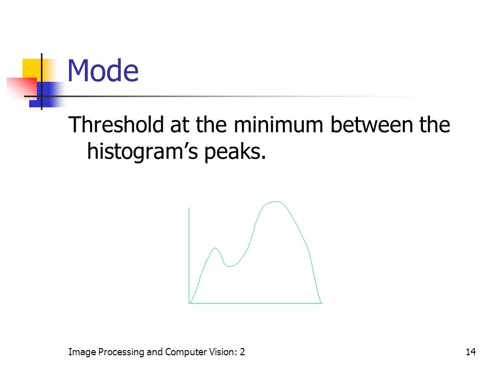 Image Processing and Computer Vision: 214 Mode Threshold at the minimum between the histogram's peaks.