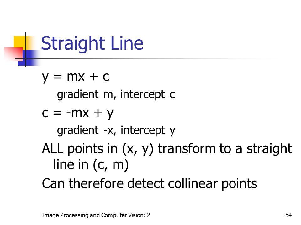 Image Processing and Computer Vision: 254 Straight Line y = mx + c gradient m, intercept c c = -mx + y gradient -x, intercept y ALL points in (x, y) t