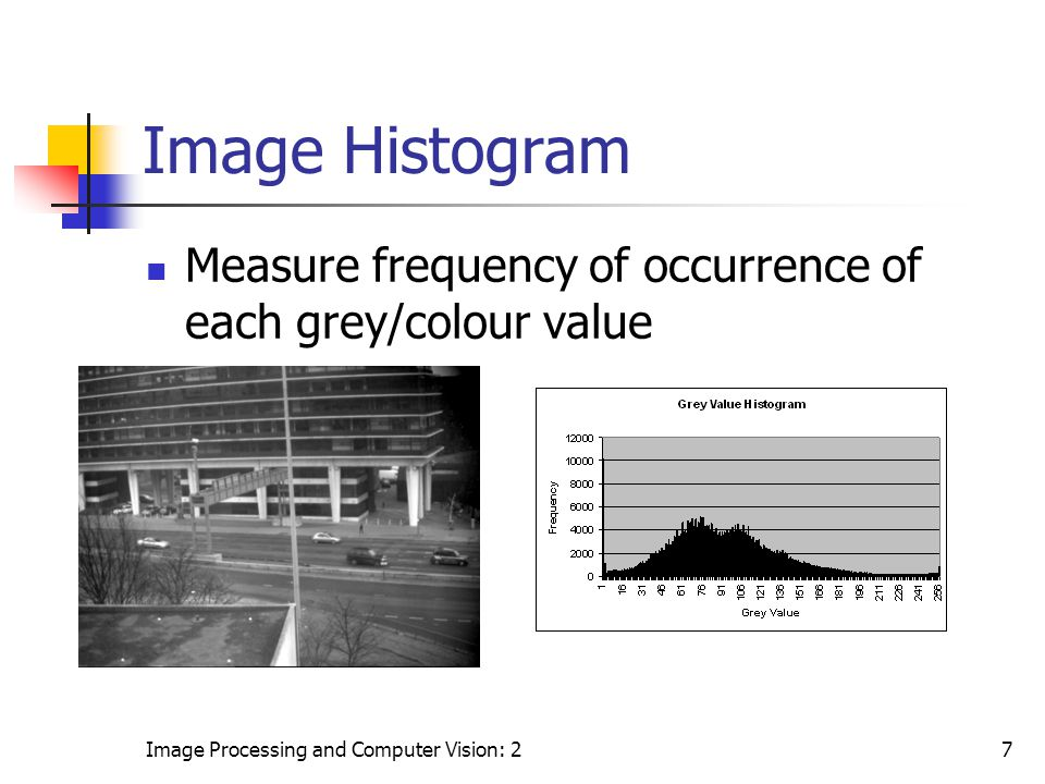 Image Processing and Computer Vision: 27 Image Histogram Measure frequency of occurrence of each grey/colour value