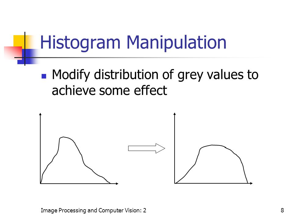 Image Processing and Computer Vision: 28 Histogram Manipulation Modify distribution of grey values to achieve some effect